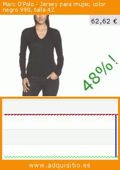 Marc O'Polo - Jersey para mujer, color negro 990, talla 42 (Ropa). Baja 48%! Precio actual 62,62 €, el precio anterior fue de 119,90 €. https://www.adquisitio.es/marco-polo/marc-opolo-jersey-mujer-0