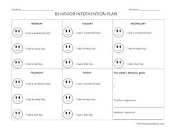 Behavior Intervention Plan, Behavior Plan, Free Behavior Lesson ...