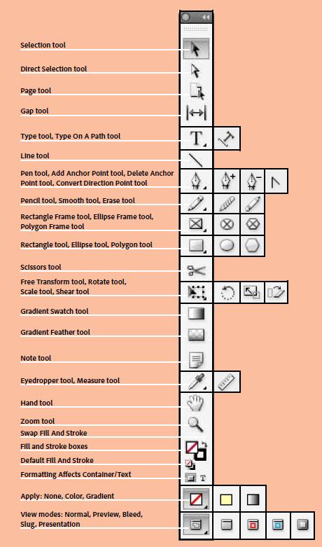 Indesign toolbar design pinterest indesign toolbar fandeluxe Image collections