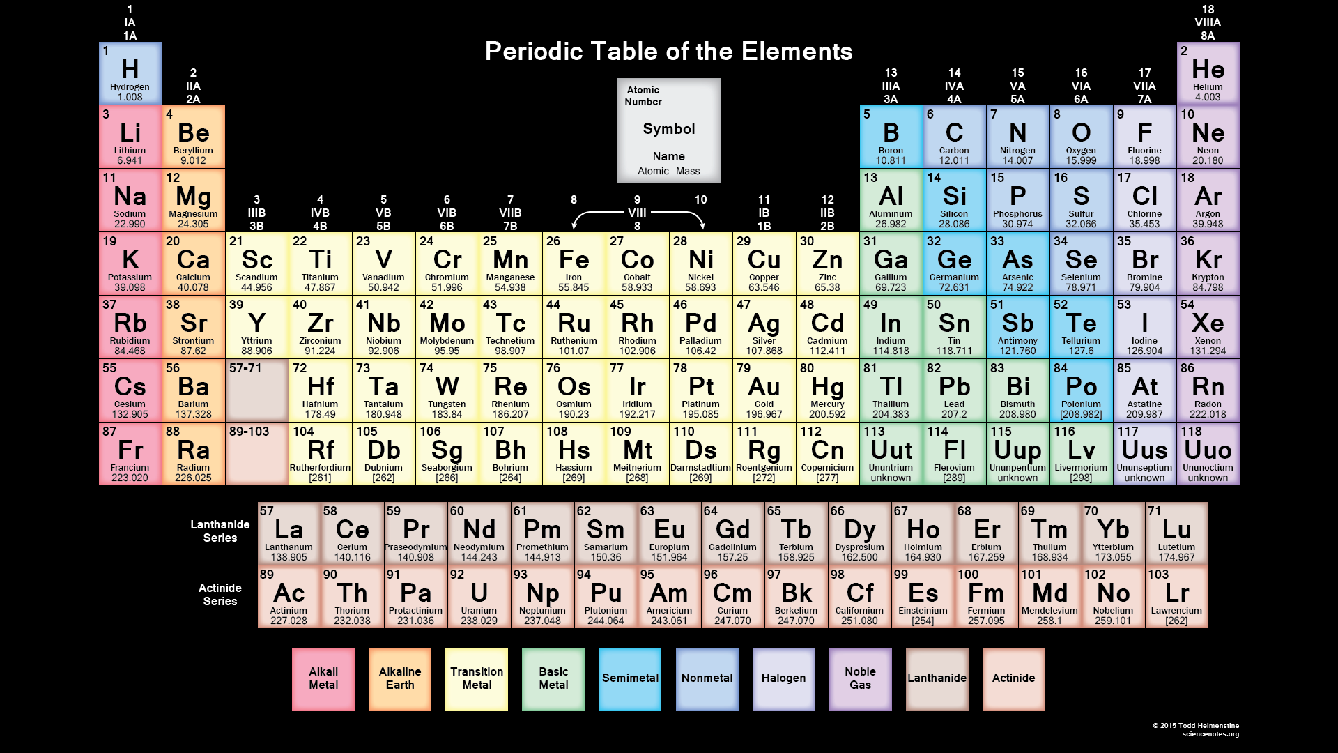 Hd periodic table wallpaper with black background science valence periodic table of elements color periodic table of the elements valence charge urtaz Image collections