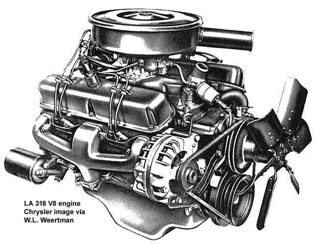 La 318 V8 Used In Early Durangos And Dakotas