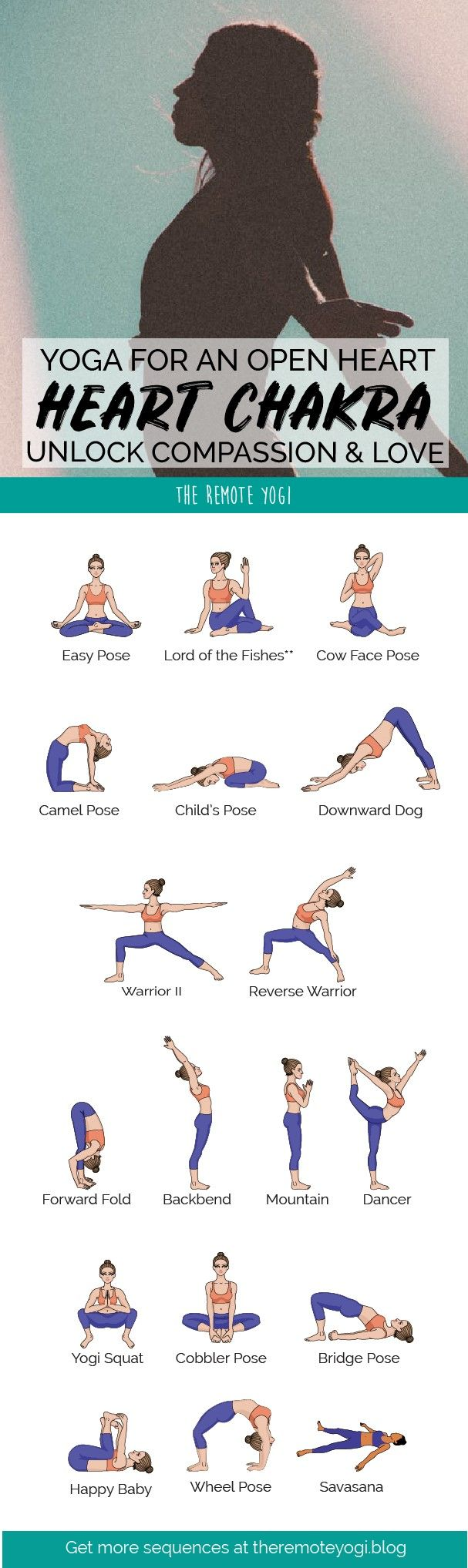 Yoga Nidra Sequence Pdf