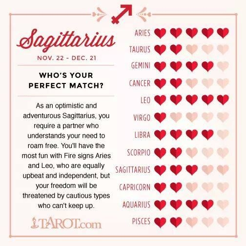 compatible star signs for sagittarius