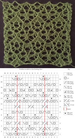 Fruitbat: a free lace knitting stitch pattern. | String Geekery