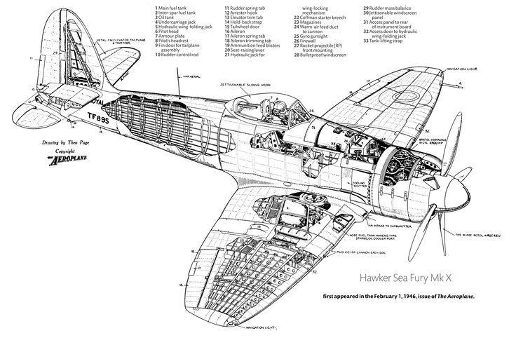 Pin on Cutaways, Haynes Manuals, Eagle comics & others