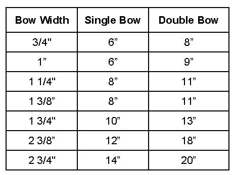 as you may know the bow easy template helps you create seven