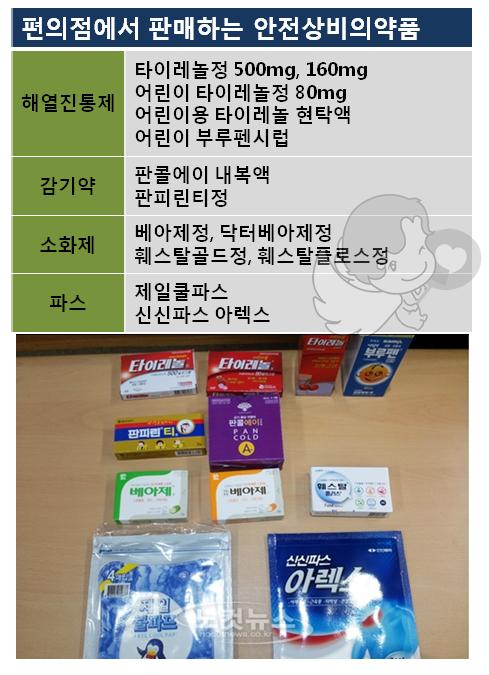 Timeline Photos Korea National Health Insurance Service