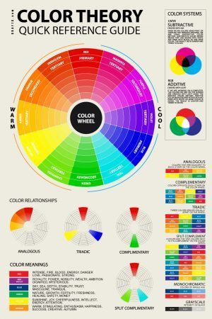 Color Theory Basics for Artists Designers Painters in Art and Design  graf1xart