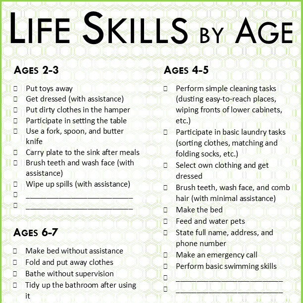 Life Skills By Age. Kids Care Tips. Do You Agree?