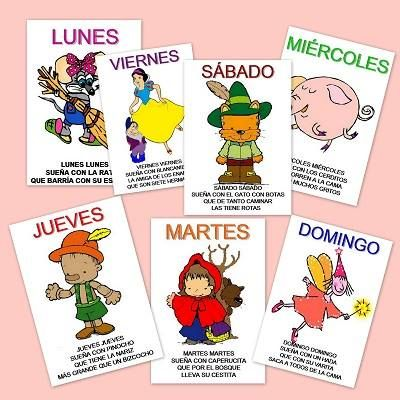 Pin By Lourdes Araya Vargas On Tipoloxías Textuais E Outros Learning Spanish For Kids Learning Spanish Learning