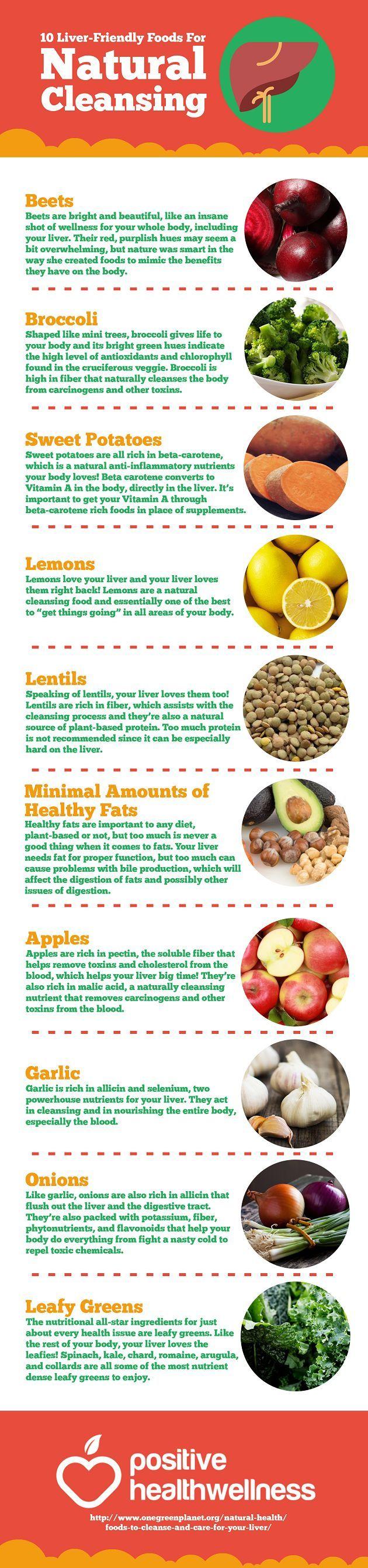 liver friendly diet protein