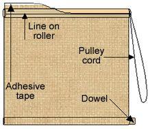 Roller Blinds Alternative