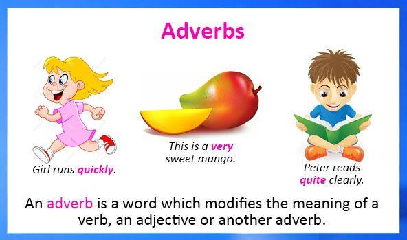 Adverbs English Grammar Parts Of Speech Kinds Of Adverbs Adverbs