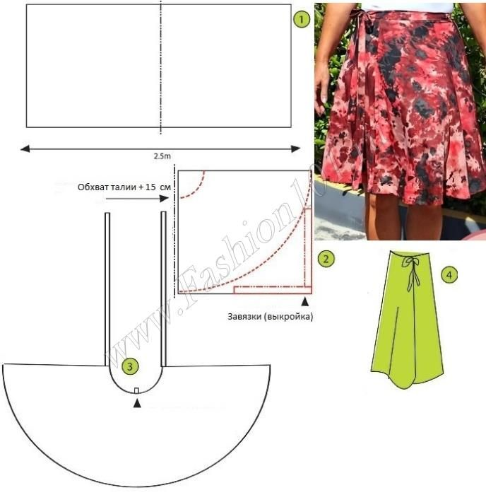 Выкройка юбки с запахом фото