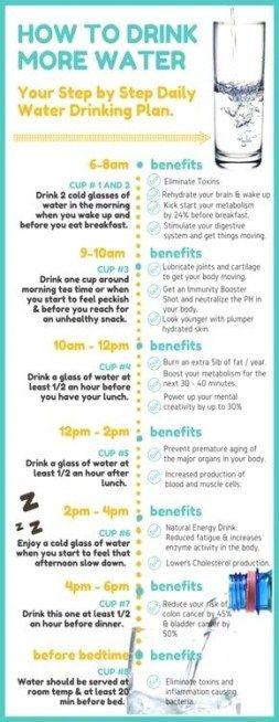 Diet Weightloss Fast Lost 53+ Trendy Ideas #diet