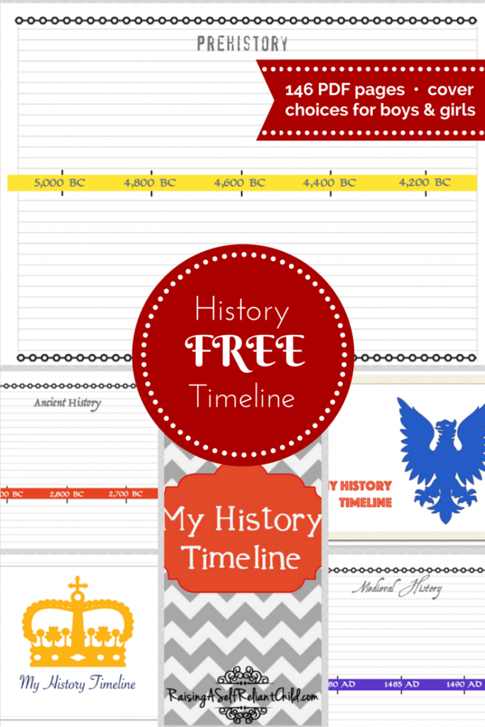 Printable History TimelineTape Together Accordion Style And Hole