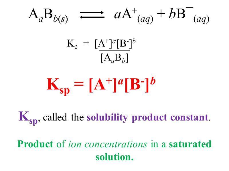 image result for ksp chemistry equation mcat pinterest chemistry equation and high school. Black Bedroom Furniture Sets. Home Design Ideas