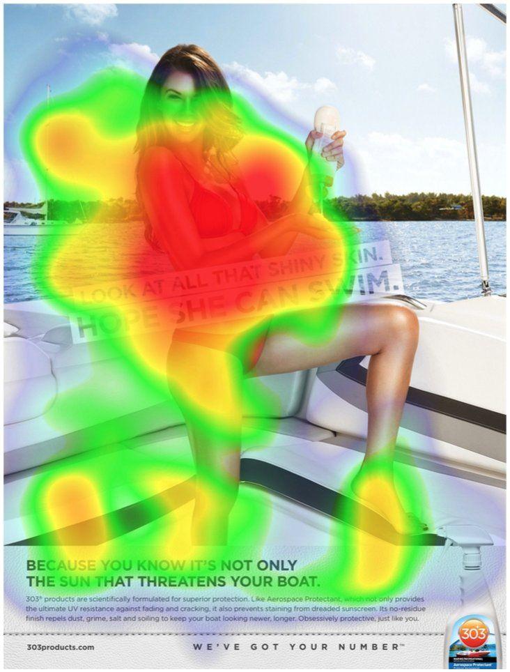 Image result for branding eye-tracking
