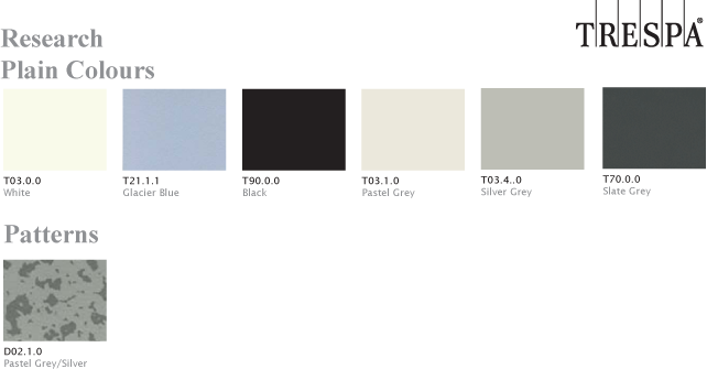range of trespa toplab plus colours from performance. Black Bedroom Furniture Sets. Home Design Ideas