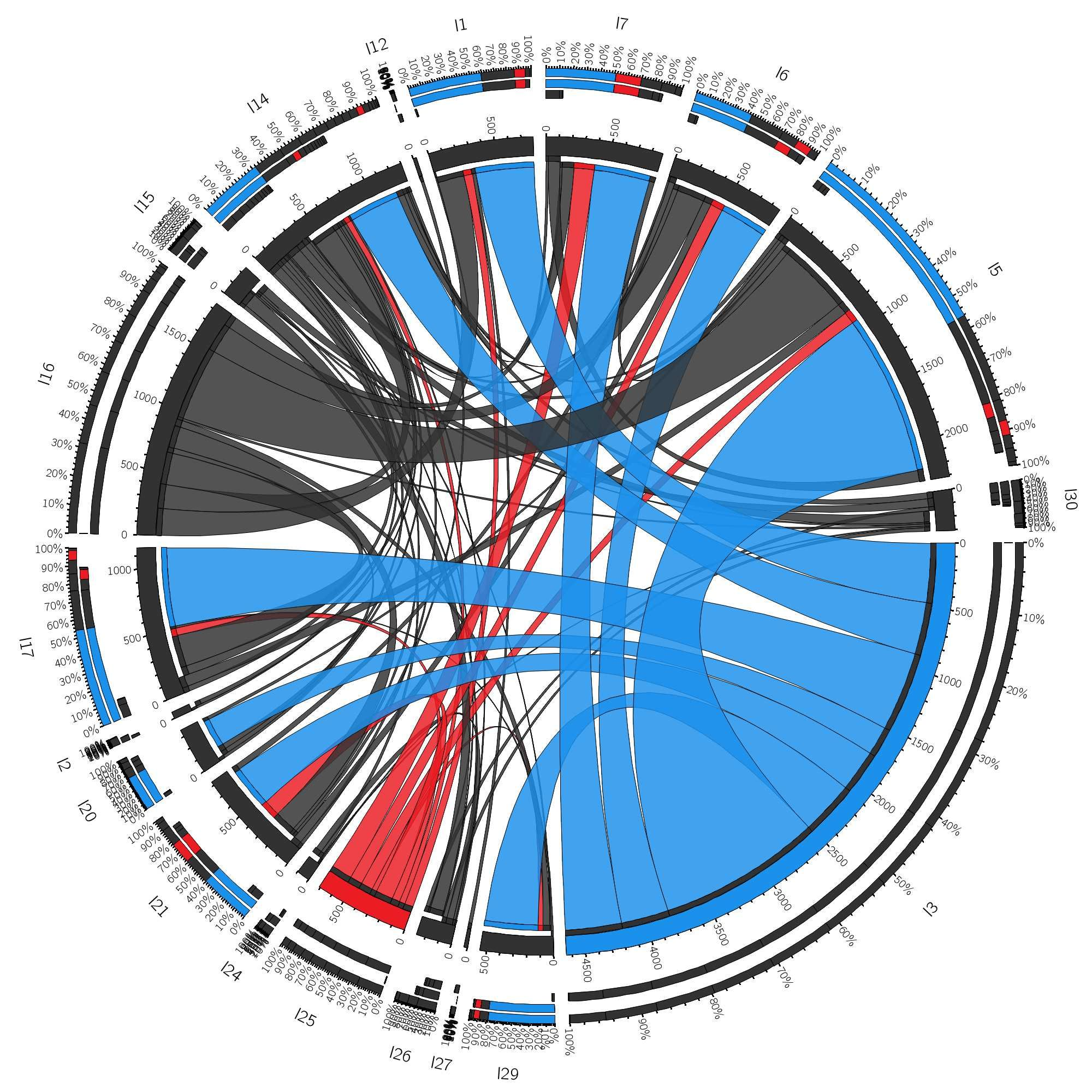 Visualizations From Triple D Designs: Pin By Data Visualization On Information Design