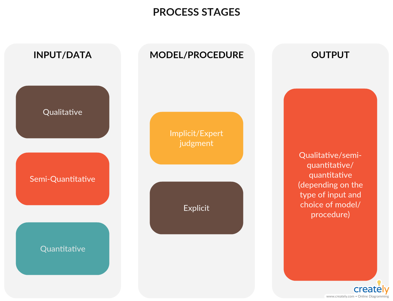 A Conceptual Framework Is An Analytical Tool With Several