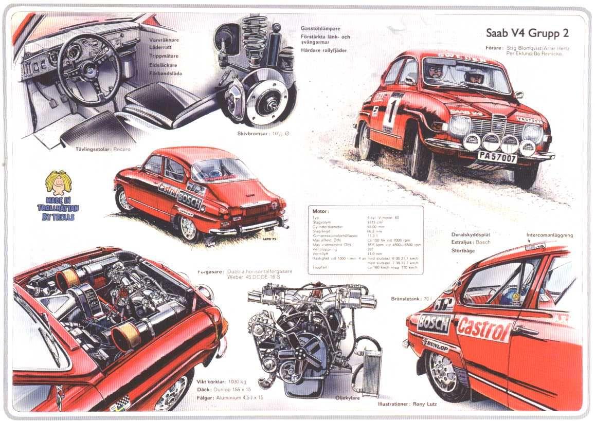 Saab And Rally Saab Automobile Saab Saab Models