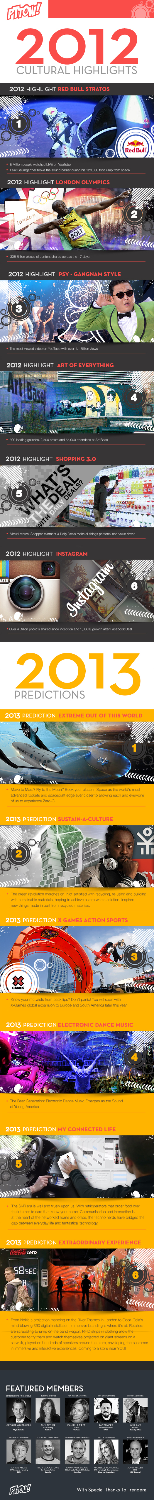 This infographic explores the highlights of 2012 and what things we may have to look forward to in 2013.