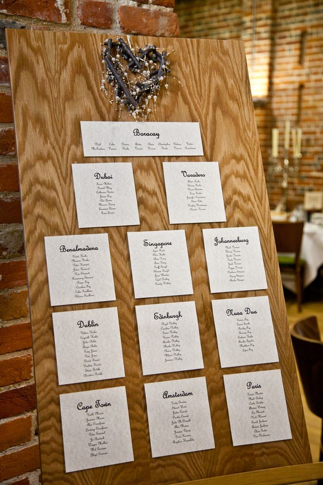 Our favorite places as table names Wedding table plan