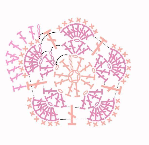 Crocheting: African Flower Pentagon Crochet Tutorial | cuadrados ...