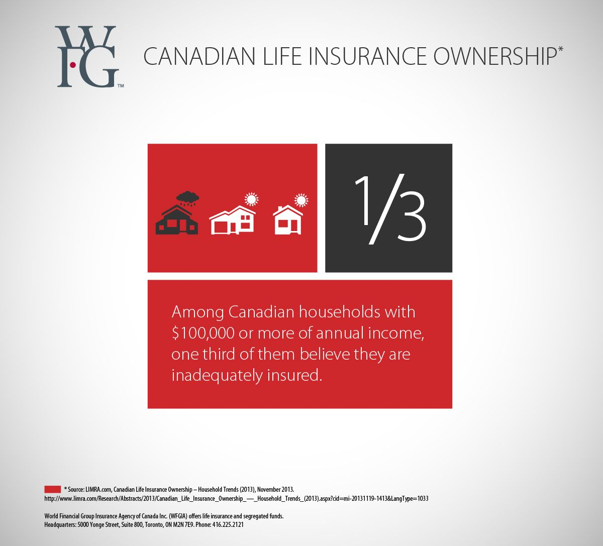 Learning About The Benefits And Protections Life Insurance Offers