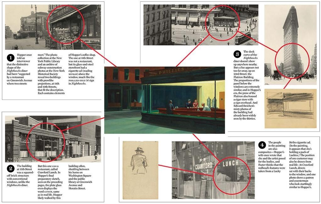 The Real Locations Of Edward Hopper S Nighthawks