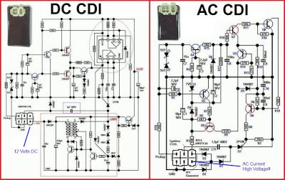 Ac Cdi Wiring Diagram | schematic and wiring diagram