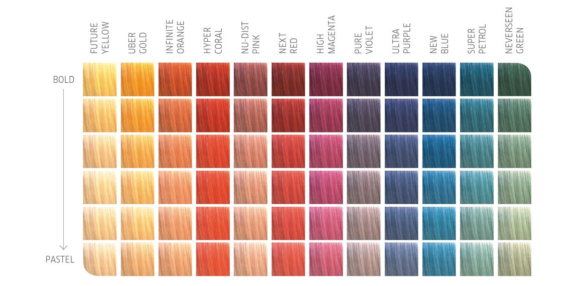 Wella professionals color fresh create shade range also rh pinterest