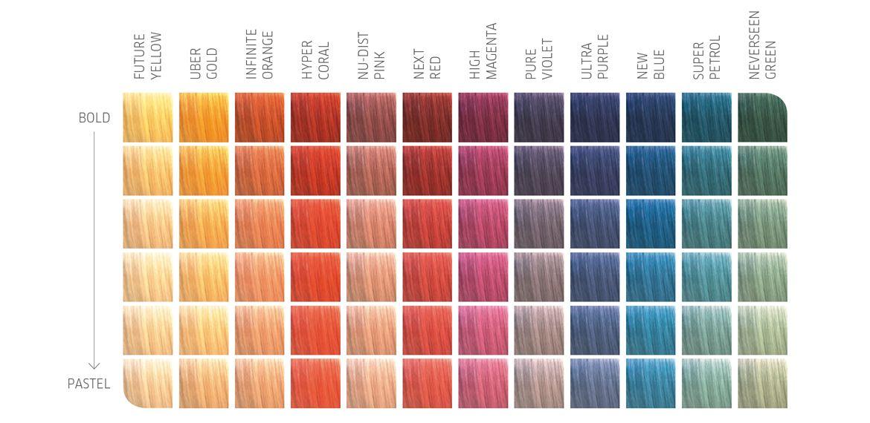 Wella Professionals Color Fresh CREATE Shade Range Color Fresh