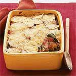 Country Ham Gratin Recipe | MyRecipes.com