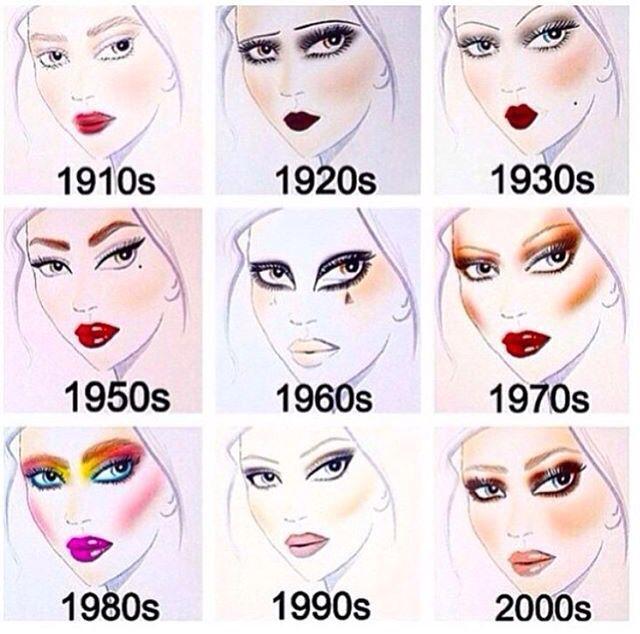 Makeup Through The Decades Retro Makeup Vintage Makeup 70s Makeup