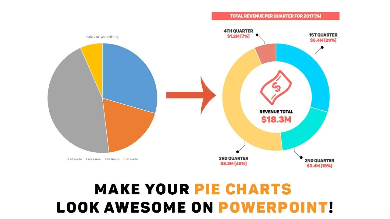 Slide Cow Is Back With Another Video For Powerpoint This Time We Are Talking Pie Charts Or Should I Say Doughnut Char Powerpoint Tutorial Powerpoint Chart