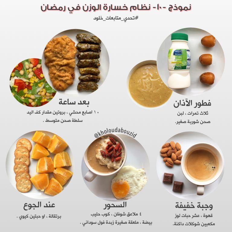 نظام صحي لخسارة الوزن في رمضان خلود ابوزيد In 2020 Health Facts Food Health Food Health Fitness Nutrition