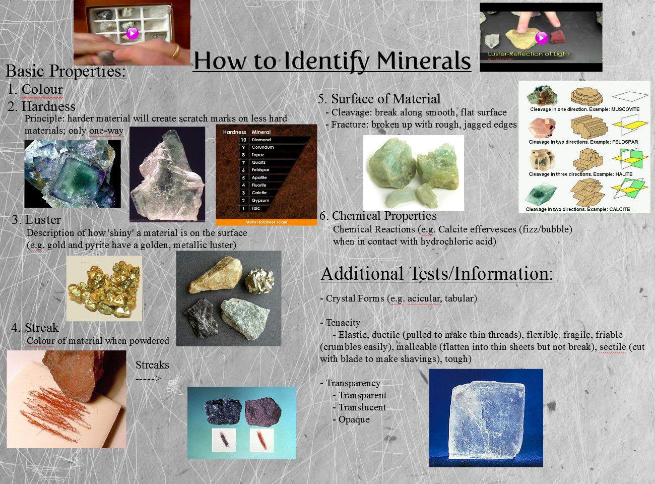 How do geologists identify minerals minerals rocks
