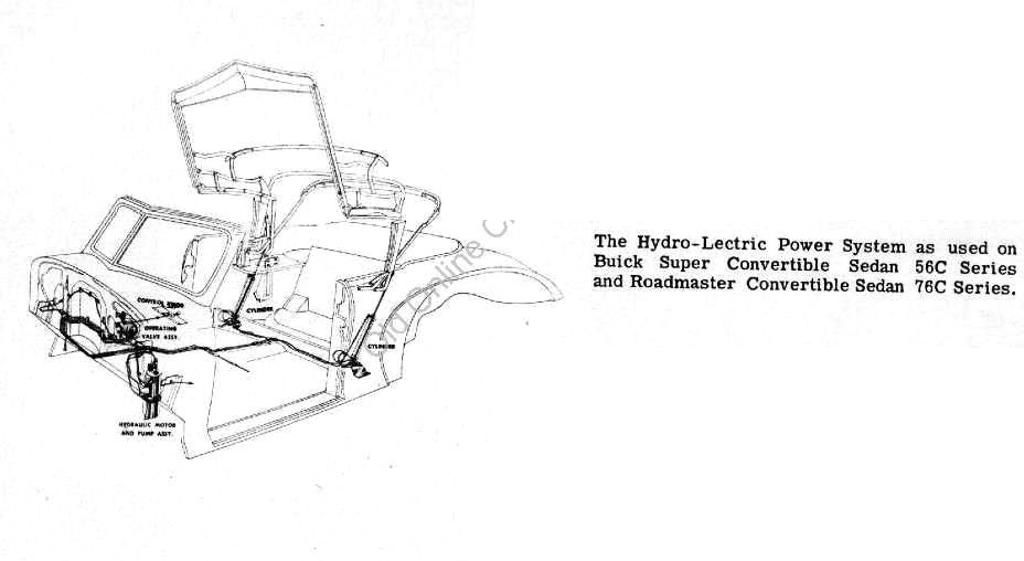1947 Buick Wiring Diagram. 1957 Chevy Wiring Diagram, 1936 ... on