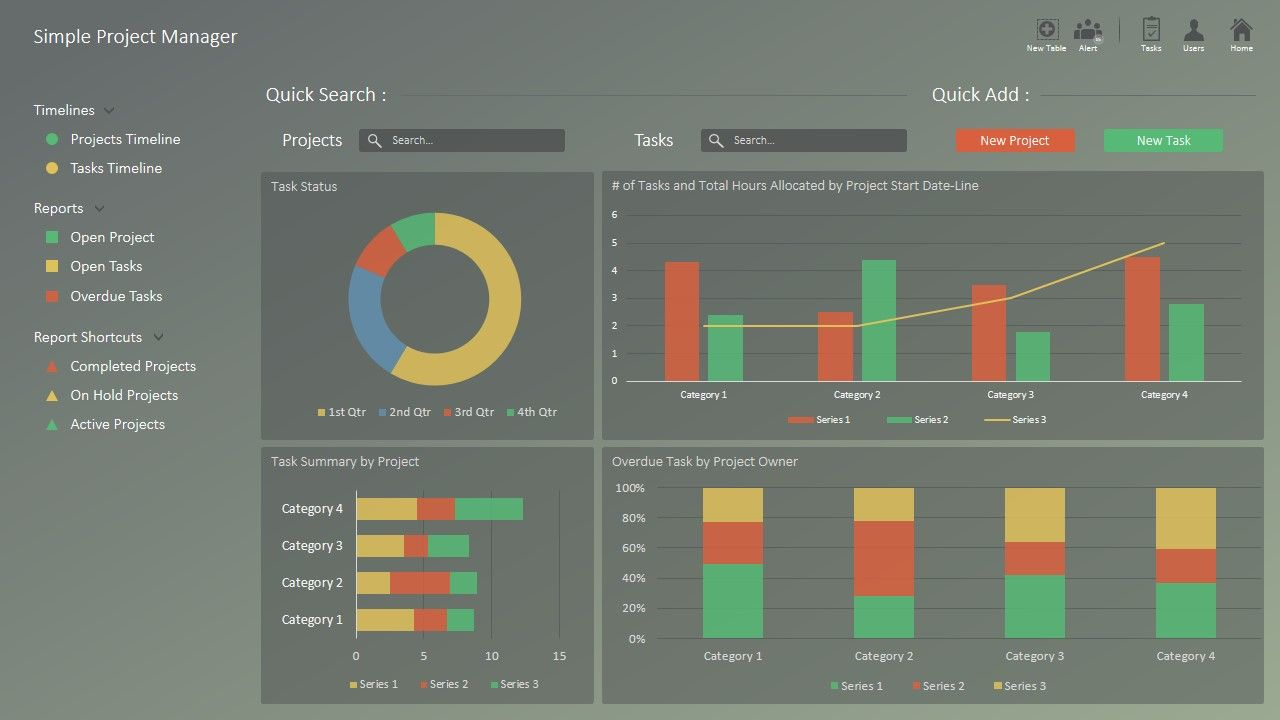 Rag Project Status Dashboard For Powerpoint Software Projects