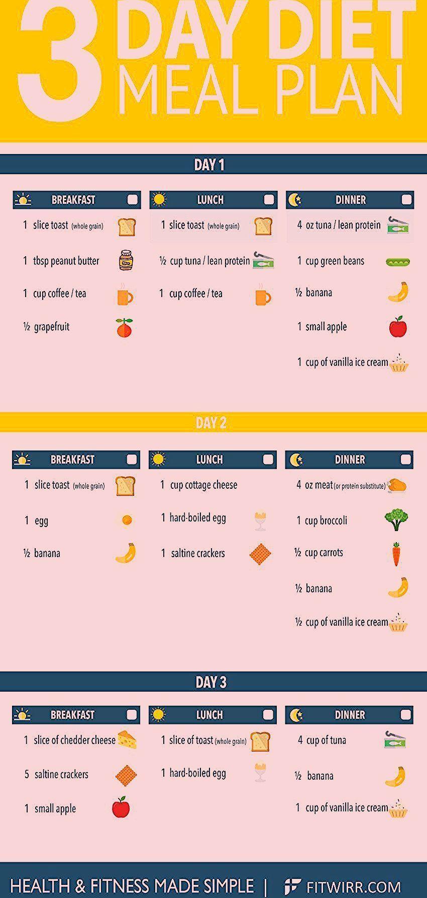 Kalorienarme Diät, um 10 Kilo in einer Woche zu verlieren