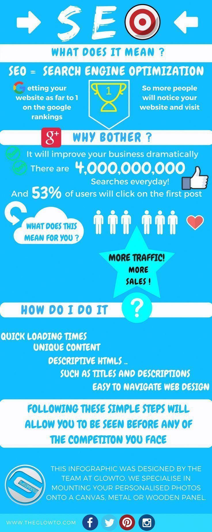 This is an infographic on the topic of SEO and why it is
