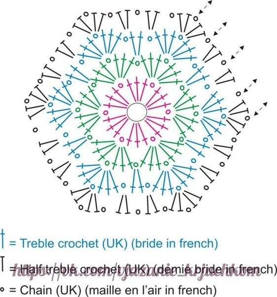 Delicadezas en crochet Gabriela: Manta de motivos hexagonales ...