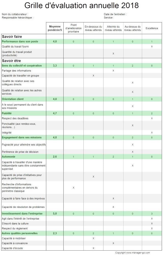 Exemple de guide entretien annuel d'évaluation ...