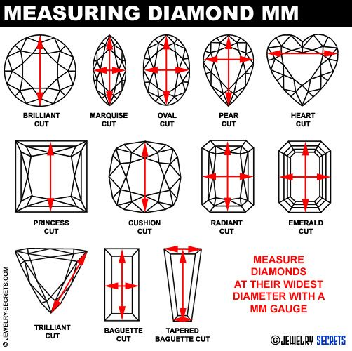 Diamond  Gem Mm Measurement Chart  Jewelry Secrets  Gemstones