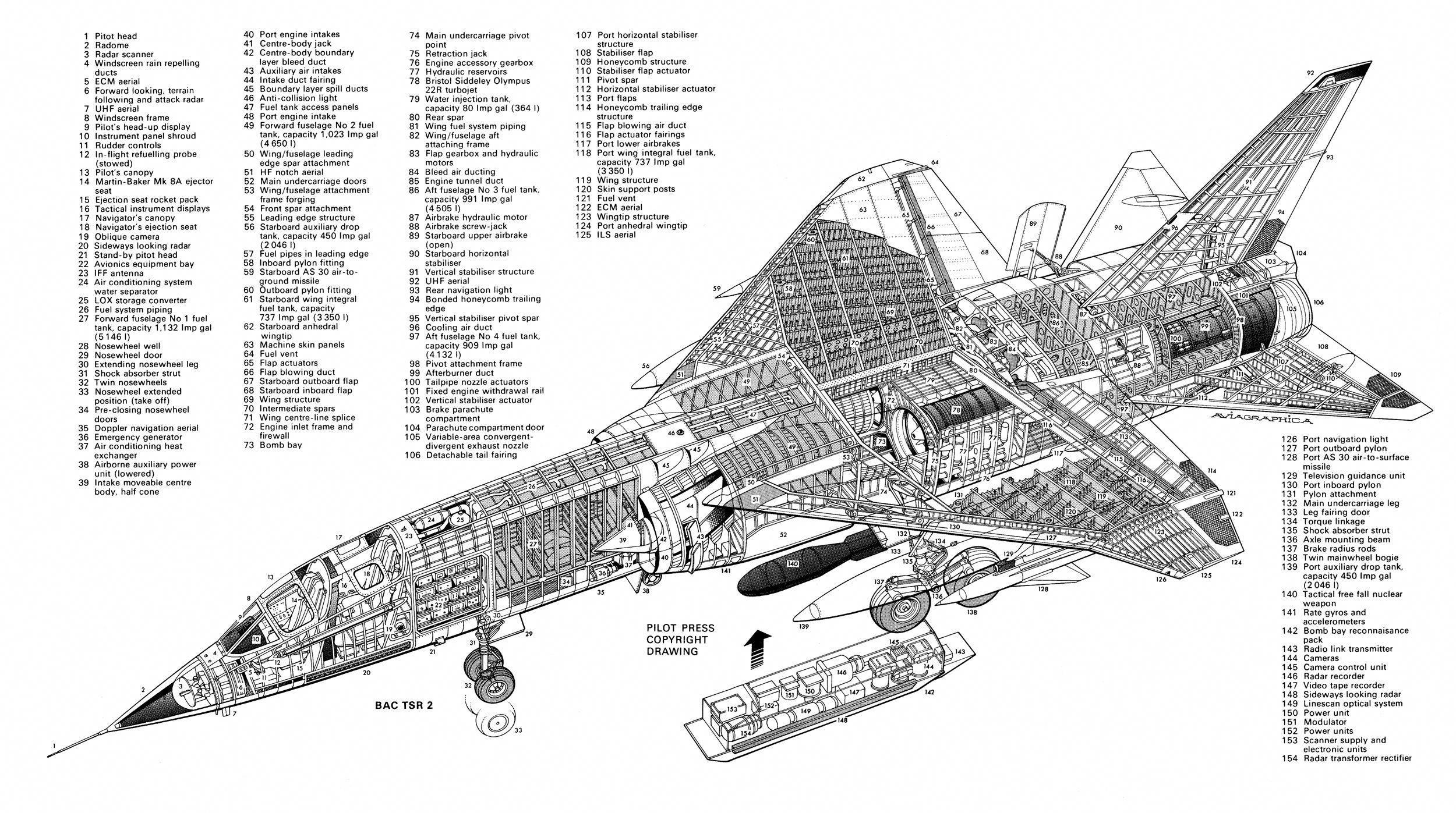 British Aircraft Corporation Tsr 2 Modeltrainbushes