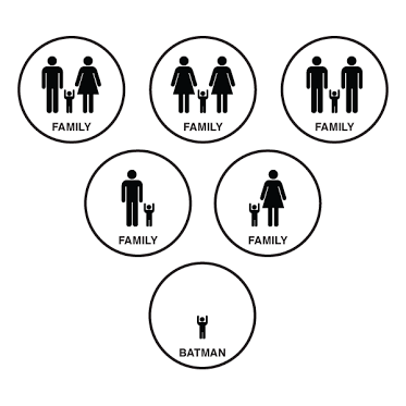 The Diversity of Family... | my geeky life | Pinterest | The o ...