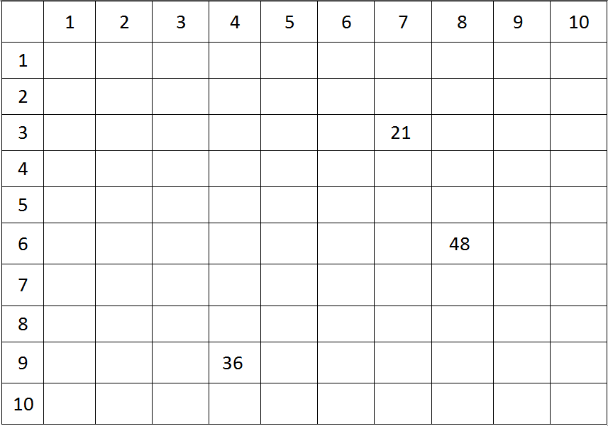 Un jeu pour conna tre les tables de multiplication table for Les table de multiplications