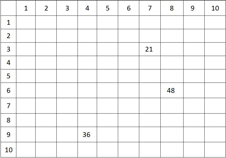 Un jeu pour conna tre les tables de multiplication table - Tableau de table de multiplication ...